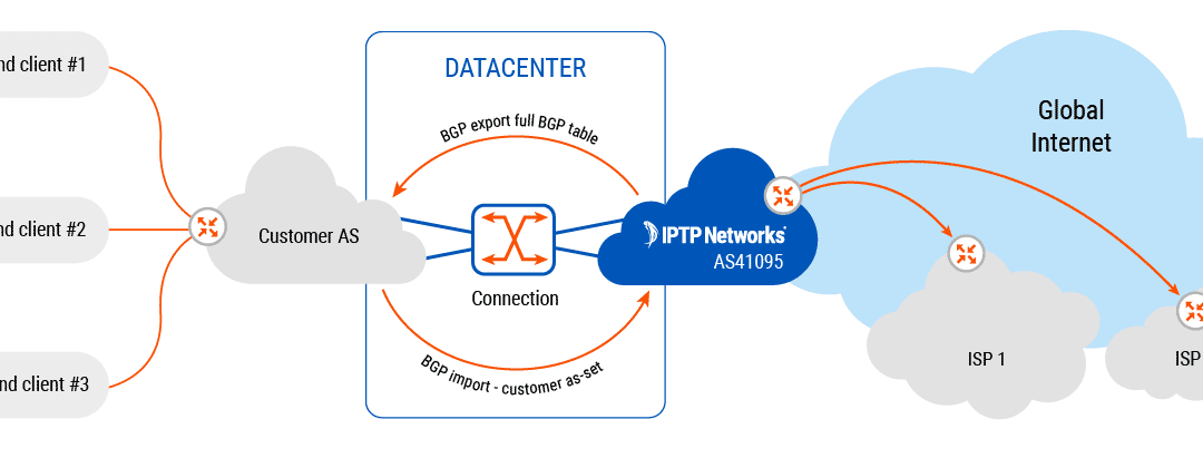 What is an Internet IP Transit Provider